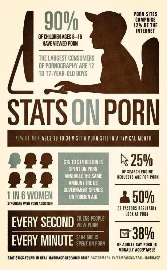 opinion pornography consequences